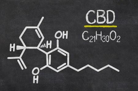 Cannabidiol beneficios médicos potenciales